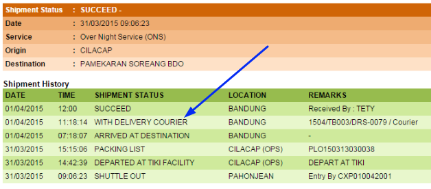 Arti Status Tiki with Delivery Courier Saat Cek Resi Online